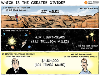 What's bigger: The pay gap or the Grand Canyon?