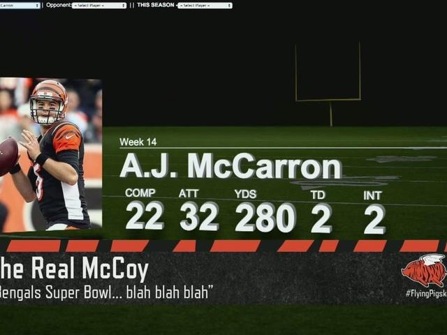 Will A.J. McCarron take over Andy Dalton's role as the Cincinnati…