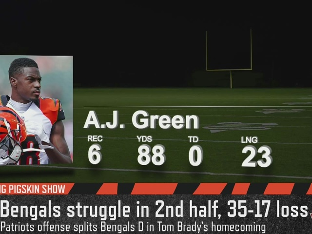 Cincinnati Bengals WR A.J. Green has a productive 1st half but quiet 2nd…