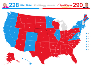 What we learned about America on Election Day