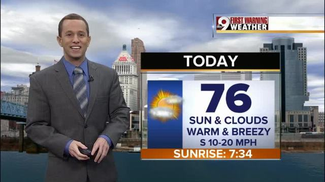 Your Saturday afternoon forecast