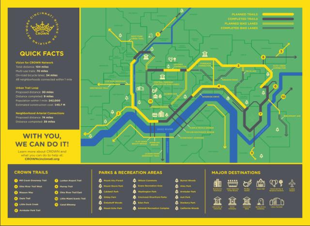 Could proposed bike trail network 'CROWN' Queen City among ... on cincinnati railroad map, cincinnati airport map, cincinnati attractions map, university of cincinnati map, cincinnati nature center map, cincinnati casinos map, cincinnati parking map, cincinnati zoo map, mt. healthy cincinnati ohio map, cincinnati bus map, cincinnati bridges map, cincinnati rail map,