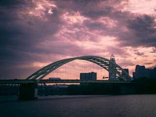 Cincygram: Some new views of a familiar bridge