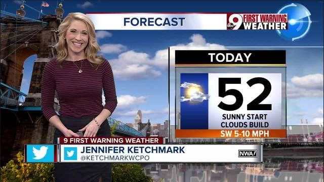 Your Tuesday afternoon forecast