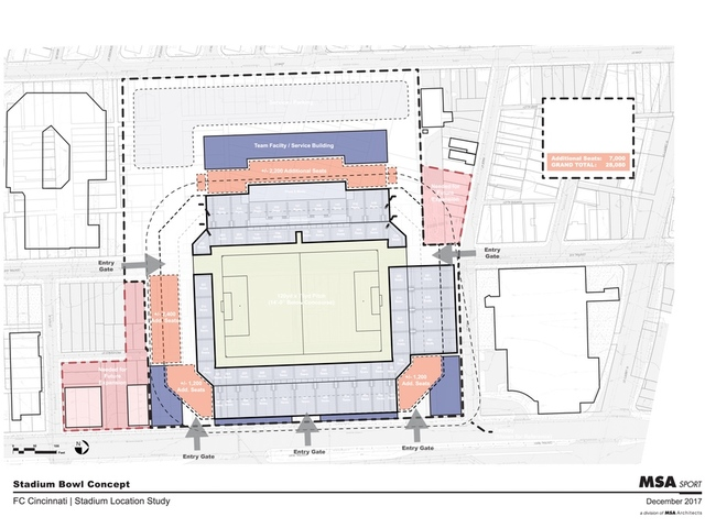Map Heres How Fc Cincinnati Stadium Might Fit Into The West End