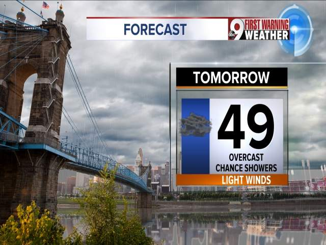Tomorrow's Temps